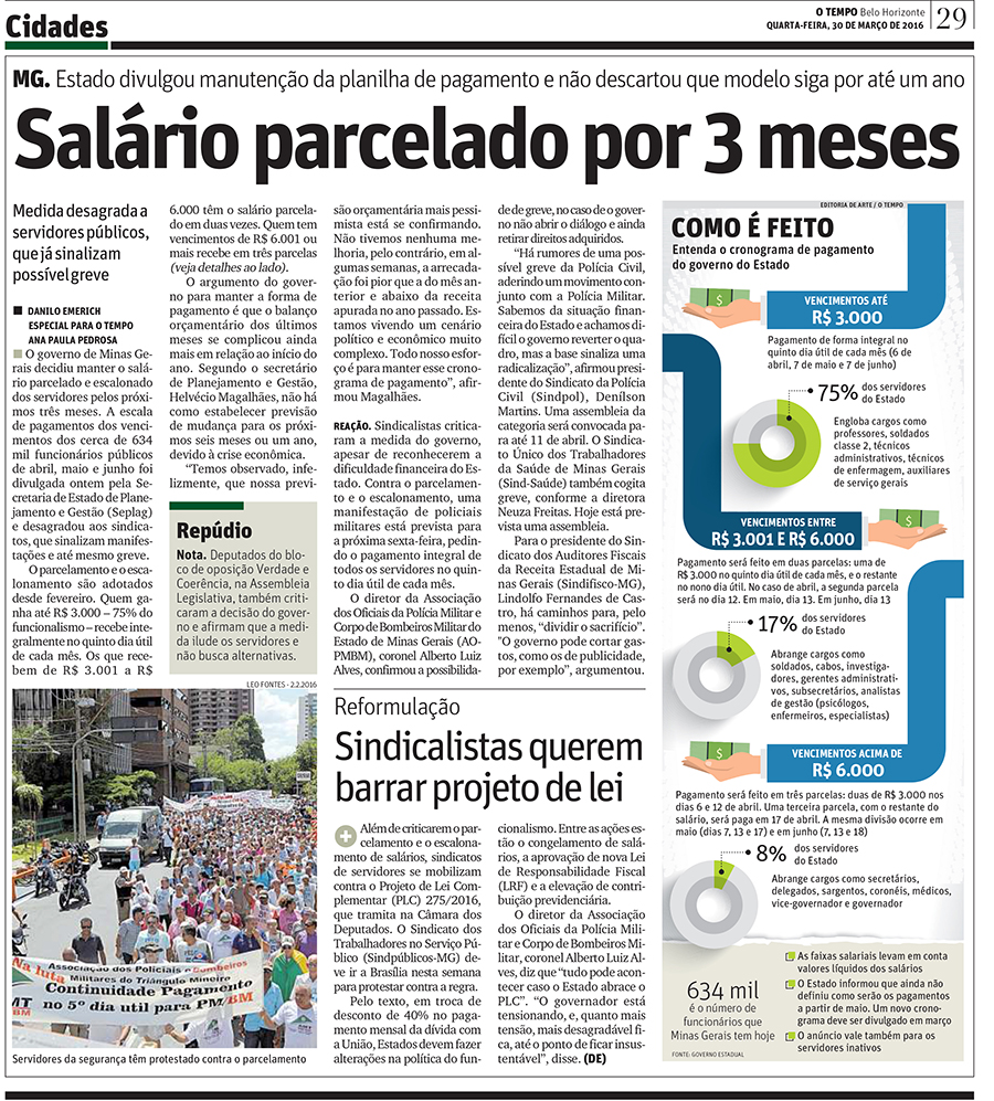 jornal O Tempo de 31/03/16